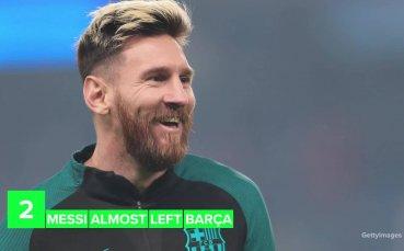 2020: Какво се случи във футболния свят?