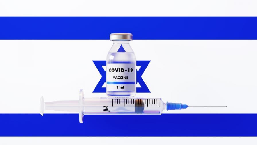 Вече доказано Израел побеждава коронавируса