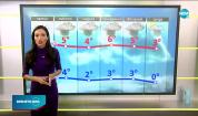 Прогноза за времето (08.01.2021 - сутрешна)
