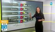 Прогноза за времето (10.02.2021 - сутрешна)