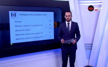 Какво се случи в мача между Арда и Ботев Враца
