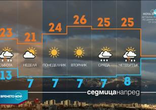 Прогноза за времето (07.05.2021 - сутрешна)