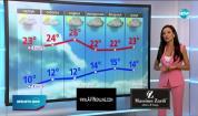 Прогноза за времето (04.06.2021 - обедна емисия)