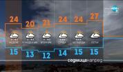 Прогноза за времето (12.06.2021 - обедна емисия)