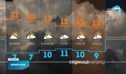 Прогноза за времето (04.10.2021 - обедна емисия)