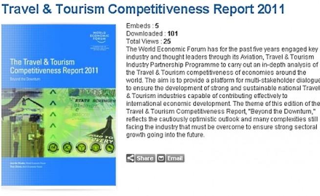 България - 48-а от 139 страни по привлекателност за туристи