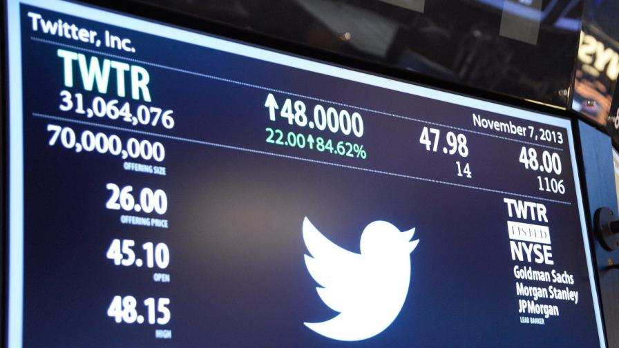 """Акциите на """"Туитър"""" със сериозен скок на борсата"""
